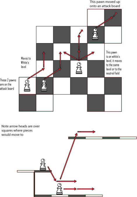 pawn-3