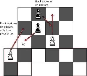 pawn-en-passant